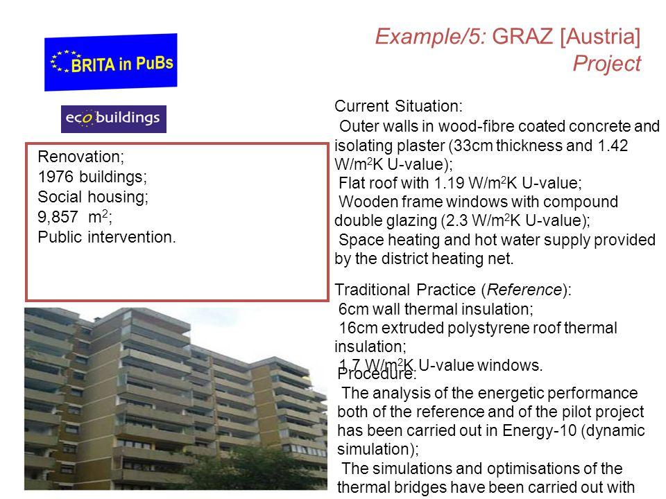 Example/5: GRAZ [Austria] Project